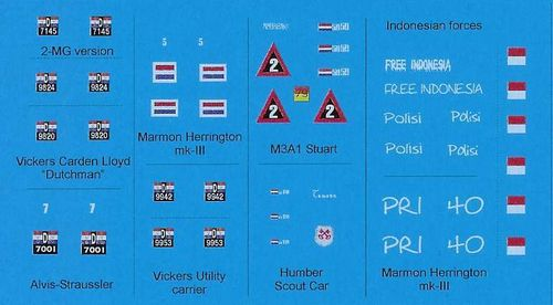 Decals: Dutch East Indies, 1939 - 1949 1/72